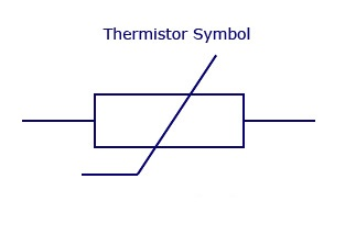 Basics of Thermistor – Advantages and Disadvantages