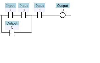 BASIC LADDER LOGIC PROGRAMS