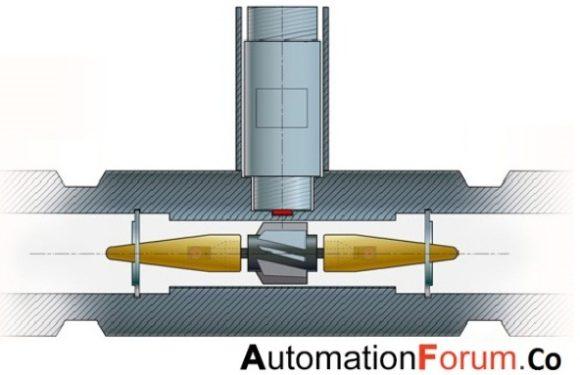 Advantages and Disadvantages of Flowmeters,