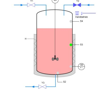 PLC program for a batch process