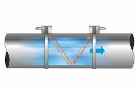 Doppler Flowmeter, principle, construction and advantages