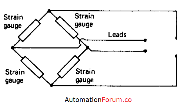 Circuit for strain gauge