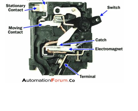 What is Circuit breaker? Types of circuit breaker