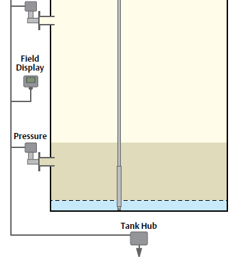 What is Hybrid level measurement system?