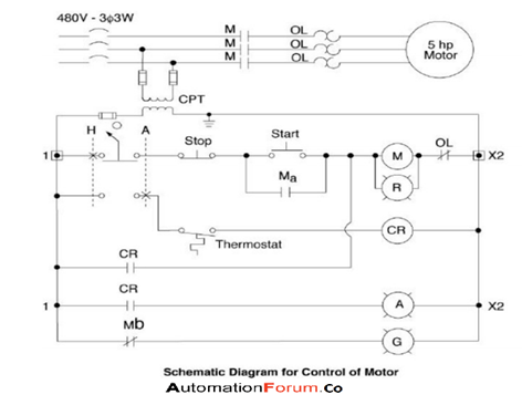 what is an electrical diagram and What are the different types of electrical diagrams