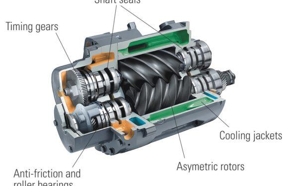 Preventive maintenance for compressor