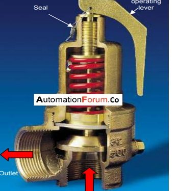 What is a pressure control valve and how does it work