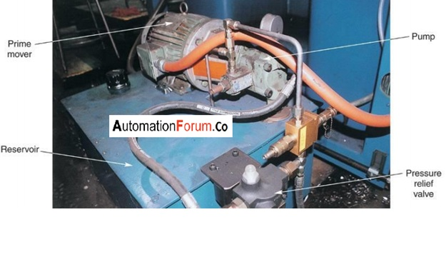 What is a pressure relief valve and what is the purpose of the pressure relief valve