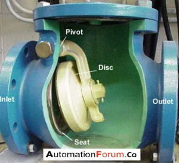 How to troubleshoot a control valve and How to do the preventive maintenance of the control valve